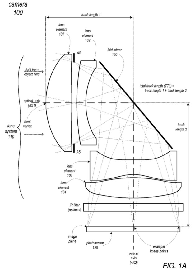 Apple Folded Lens Patent