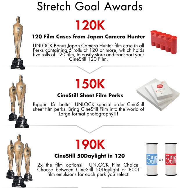 CineStill-Stretch-Goals