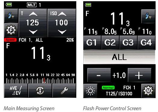 Sekonic LiteMaster Pro for Elinchrom